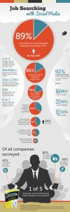 Infographic How Businesses Use Social Media for Recruiting