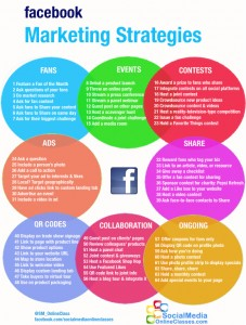 64 Awesome Facebook Marketing Techniques