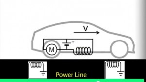 Stanford pioneering a wireless electric highway